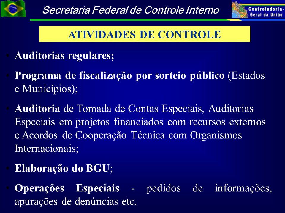 Secretaria Federal de Controle Interno Auditorias regulares; Programa de fiscalização por sorteio público (Estados e Municípios); Auditoria de Tomada
