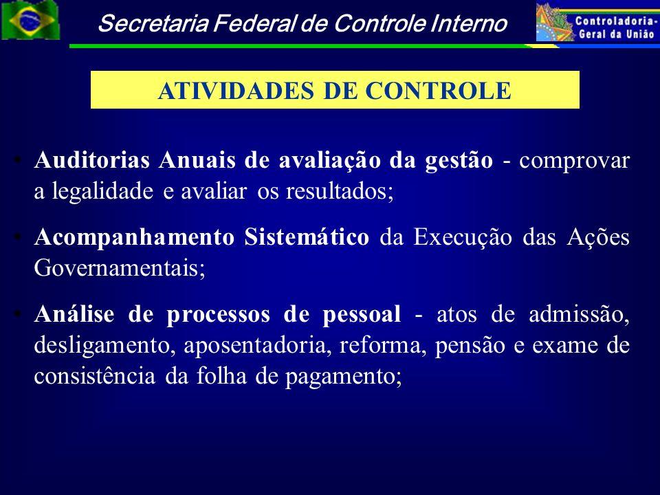 Secretaria Federal de Controle Interno Auditorias Anuais de avaliação da gestão - comprovar a legalidade e avaliar os resultados; Acompanhamento Siste