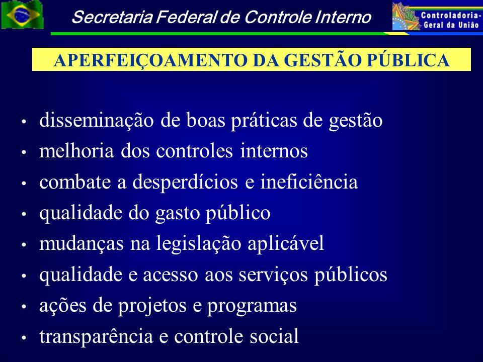Secretaria Federal de Controle Interno APERFEIÇOAMENTO DA GESTÃO PÚBLICA disseminação de boas práticas de gestão melhoria dos controles internos comba