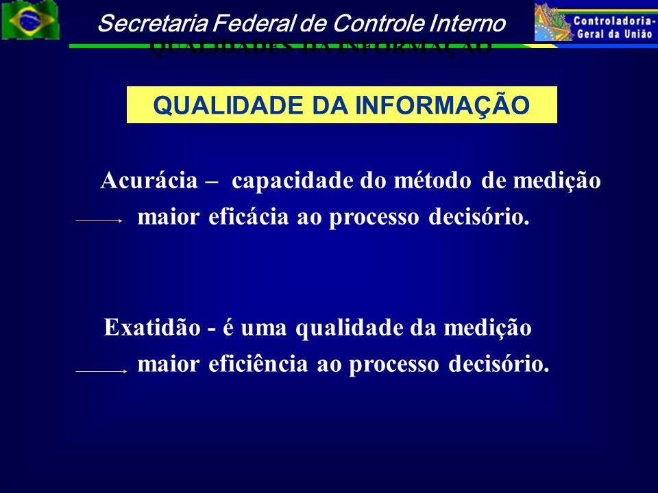 Secretaria Federal de Controle Interno Acurácia – capacidade do método de medição maior eficácia ao processo decisório. Exatidão - é uma qualidade da