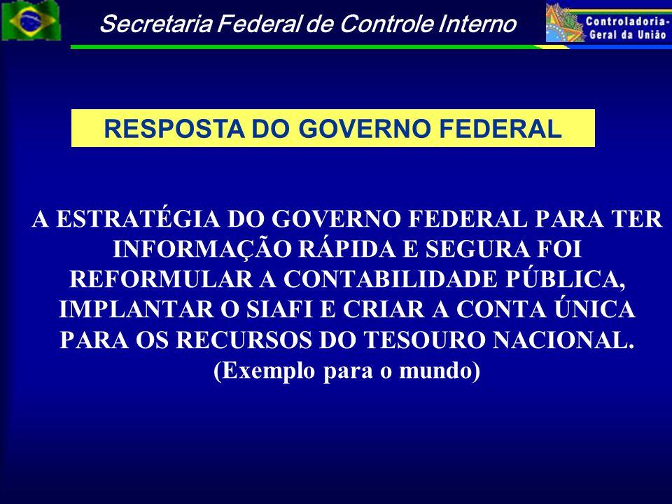 Secretaria Federal de Controle Interno A ESTRATÉGIA DO GOVERNO FEDERAL PARA TER INFORMAÇÃO RÁPIDA E SEGURA FOI REFORMULAR A CONTABILIDADE PÚBLICA, IMP