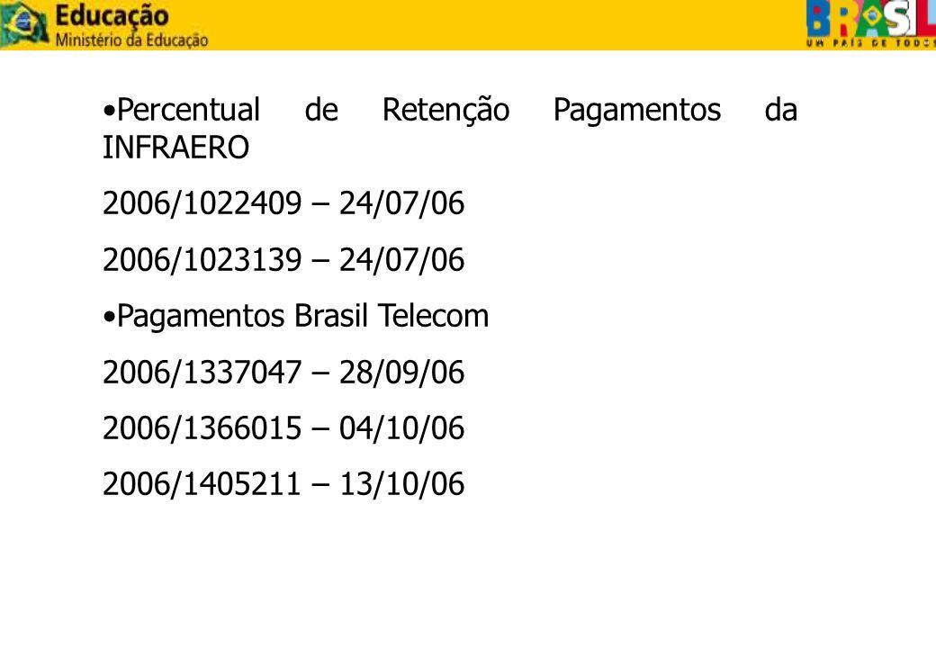 Percentual de Retenção Pagamentos da INFRAERO 2006/1022409 – 24/07/06 2006/1023139 – 24/07/06 Pagamentos Brasil Telecom 2006/1337047 – 28/09/06 2006/1