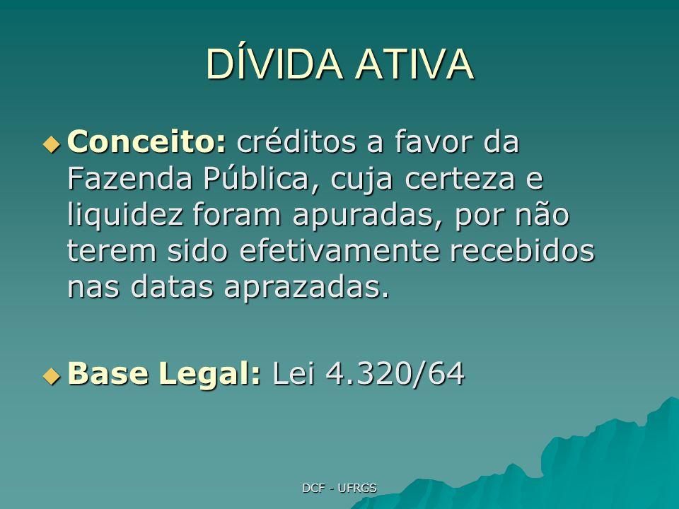 DCF - UFRGS DÍVIDA ATIVA Conceito: créditos a favor da Fazenda Pública, cuja certeza e liquidez foram apuradas, por não terem sido efetivamente recebi