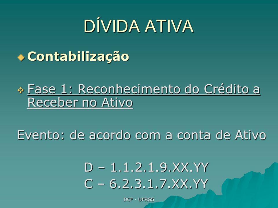 DCF - UFRGS DÍVIDA ATIVA Contabilização Contabilização Fase 2: Reconhecimento da Inadimplência do Crédito Fase 2: Reconhecimento da Inadimplência do Crédito Evento: 58.0.100 D – 1.2.2.1.1.01.01 C – 1.1.2.1.9.XX.YY
