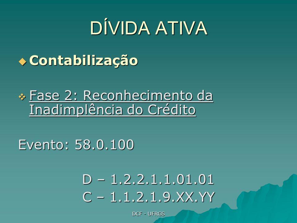 DCF - UFRGS DÍVIDA ATIVA Contabilização Contabilização Fase 3: Encaminhamento para Inscrição em Dívida Ativa Fase 3: Encaminhamento para Inscrição em Dívida Ativa Evento: 58.0.101 D – 1.2.2.1.1.01.02 C – 1.2.2.1.1.01.01 D – 1.9.6.1.1.00.00 C – 2.9.6.0.0.00.00