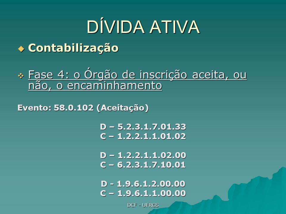 DCF - UFRGS DÍVIDA ATIVA Contabilização Contabilização Fase 5: Baixa por recebimento, cancelamento, ajustes Fase 5: Baixa por recebimento, cancelamento, ajustes Evento: 58.0.106 D – 5.1.3.1.2.02.00 C – 1.2.2.1.1.02.00