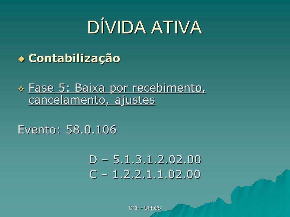 DCF - UFRGS DÍVIDA ATIVA Contabilização Contabilização Atualização de Valores Atualização de Valores Evento: 58.0.105 – LP D – 1.2.2.1.1.02.00 C – 6.2.3.2.3.04.01