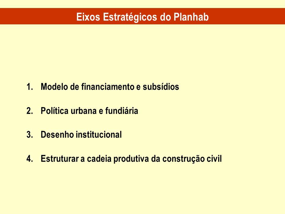 1.Modelo de financiamento e subsídios 2.Política urbana e fundiária 3.Desenho institucional 4.Estruturar a cadeia produtiva da construção civil Eixos