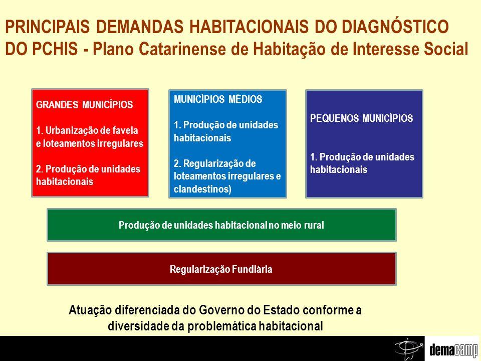 Atuação diferenciada do Governo do Estado conforme a diversidade da problemática habitacional GRANDES MUNICÍPIOS 1. Urbanização de favela e loteamento
