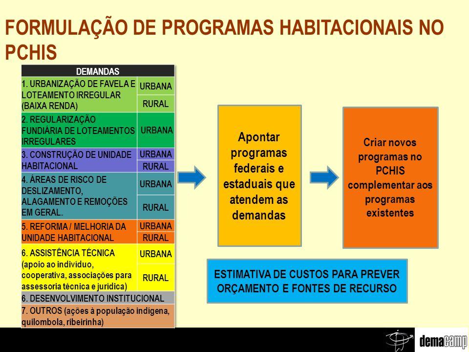 FORMULAÇÃO DE PROGRAMAS HABITACIONAIS NO PCHIS Apontar programas federais e estaduais que atendem as demandas Criar novos programas no PCHIS complemen