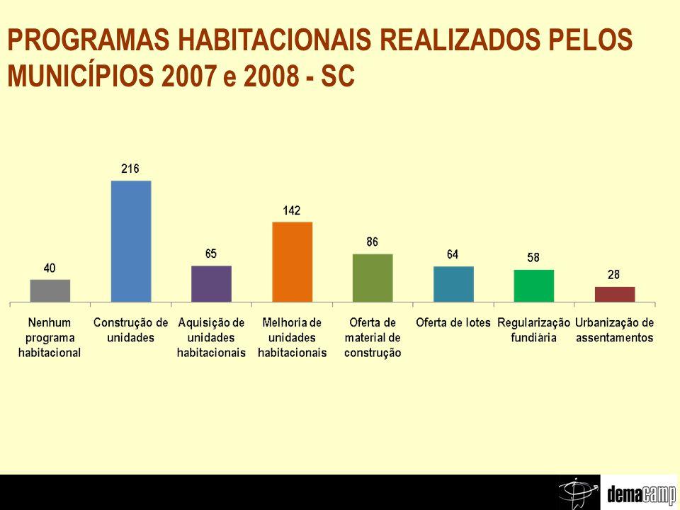 PROGRAMAS HABITACIONAIS REALIZADOS PELOS MUNICÍPIOS 2007 e 2008 - SC