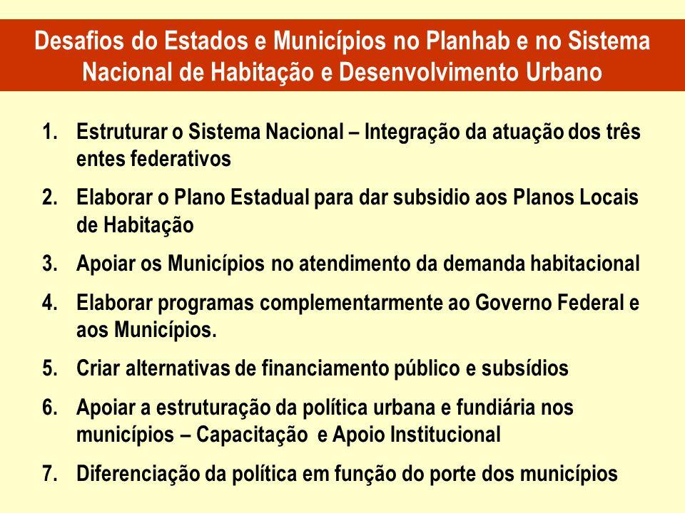1.Estruturar o Sistema Nacional – Integração da atuação dos três entes federativos 2.Elaborar o Plano Estadual para dar subsidio aos Planos Locais de