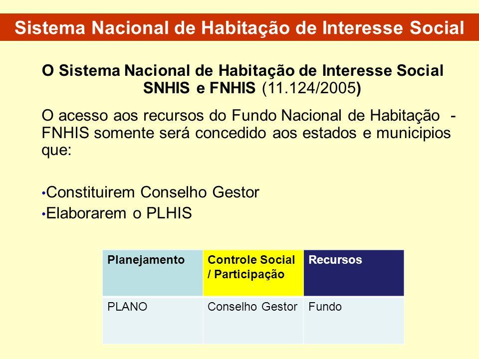 O Sistema Nacional de Habitação de Interesse Social SNHIS e FNHIS (11.124/2005) O acesso aos recursos do Fundo Nacional de Habitação - FNHIS somente s