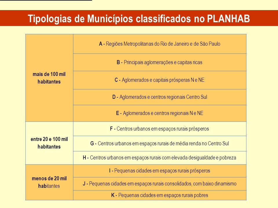 mais de 100 mil habitantes A - Regiões Metropolitanas do Rio de Janeiro e de São Paulo B - Principais aglomerações e capitas ricas C - Aglomerados e c