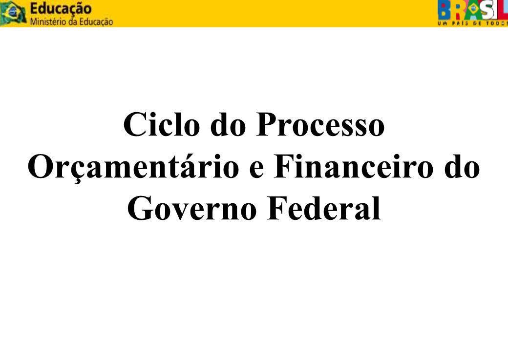 Ciclo do Processo Orçamentário e Financeiro do Governo Federal