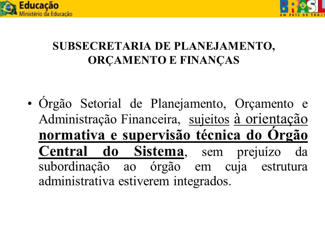 SUBSECRETARIA DE PLANEJAMENTO, ORÇAMENTO E FINANÇAS Órgão Setorial de Planejamento, Orçamento e Administração Financeira, sujeitos à orientação normat