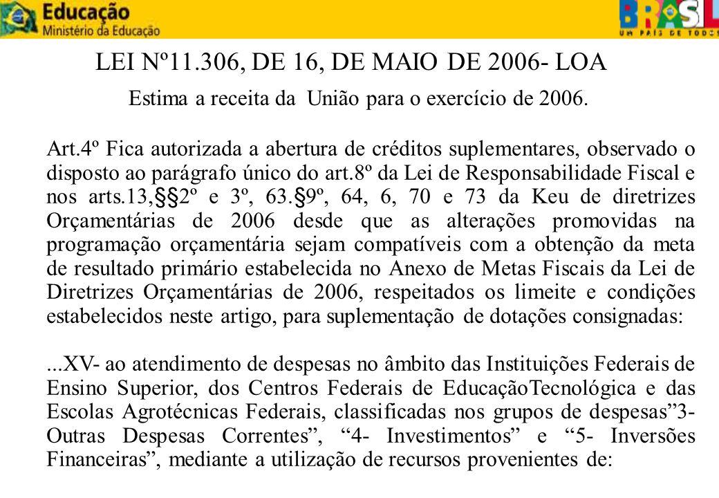 LEI Nº11.306, DE 16, DE MAIO DE 2006- LOA Estima a receita da União para o exercício de 2006. Art.4º Fica autorizada a abertura de créditos suplementa