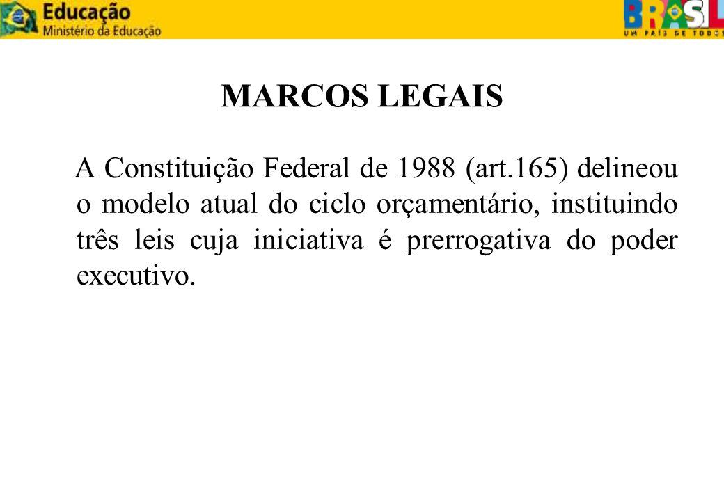 MARCOS LEGAIS A Constituição Federal de 1988 (art.165) delineou o modelo atual do ciclo orçamentário, instituindo três leis cuja iniciativa é prerroga