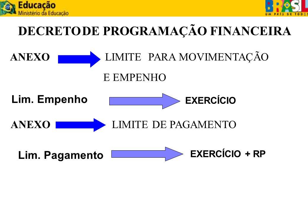 ANEXO LIMITE PARA MOVIMENTAÇÃO E EMPENHO ANEXO LIMITE DE PAGAMENTO Lim. Pagamento EXERCÍCIO + RP EXERCÍCIO Lim. Empenho DECRETO DE PROGRAMAÇÃO FINANCE