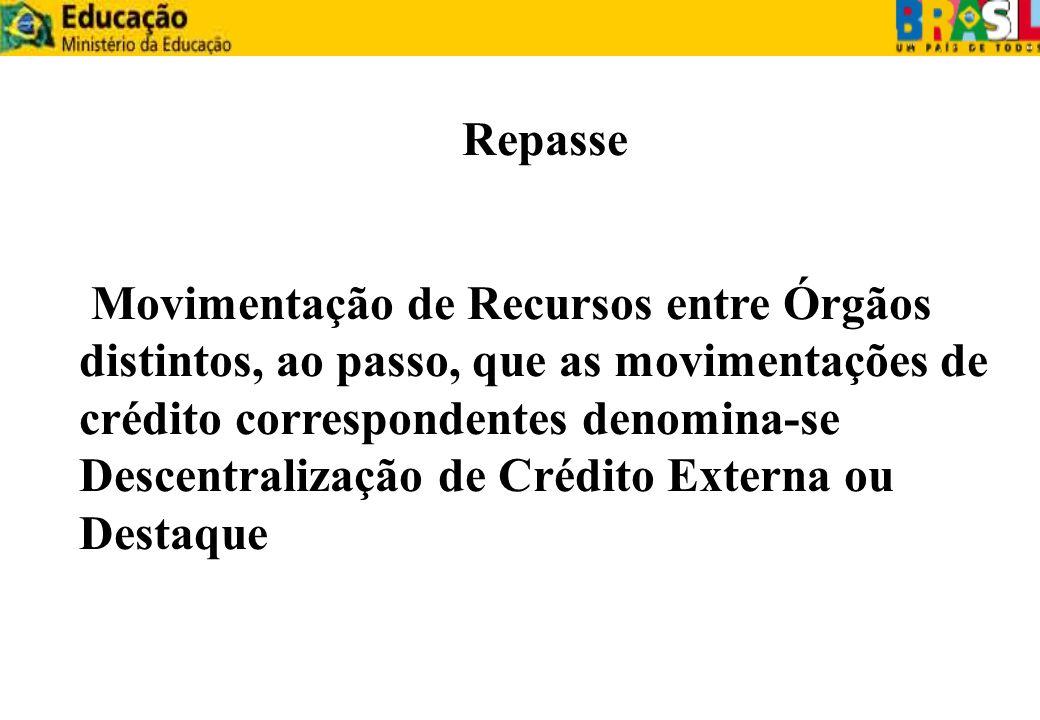 Repasse Movimentação de Recursos entre Órgãos distintos, ao passo, que as movimentações de crédito correspondentes denomina-se Descentralização de Cré