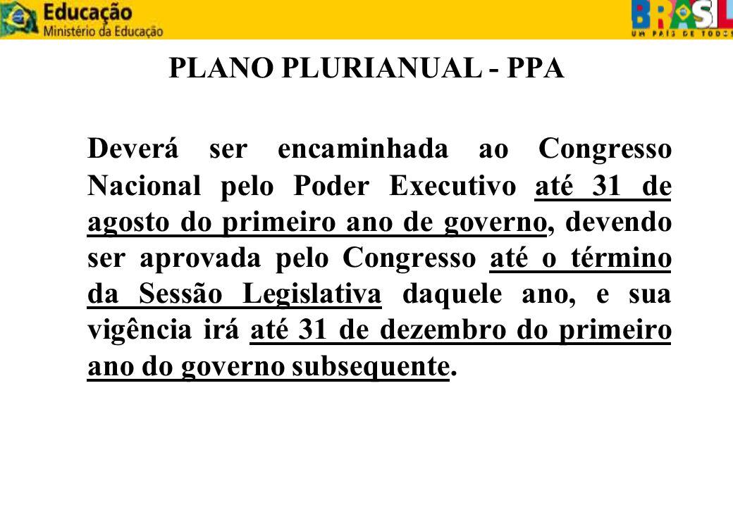 PLANO PLURIANUAL - PPA Deverá ser encaminhada ao Congresso Nacional pelo Poder Executivo até 31 de agosto do primeiro ano de governo, devendo ser apro