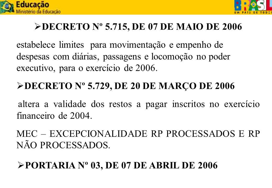DECRETO Nº 5.715, DE 07 DE MAIO DE 2006 estabelece limites para movimentação e empenho de despesas com diárias, passagens e locomoção no poder executi