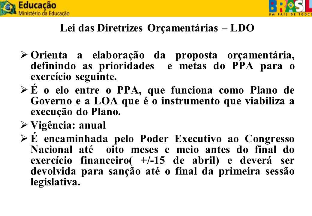 Lei das Diretrizes Orçamentárias – LDO Orienta a elaboração da proposta orçamentária, definindo as prioridades e metas do PPA para o exercício seguint