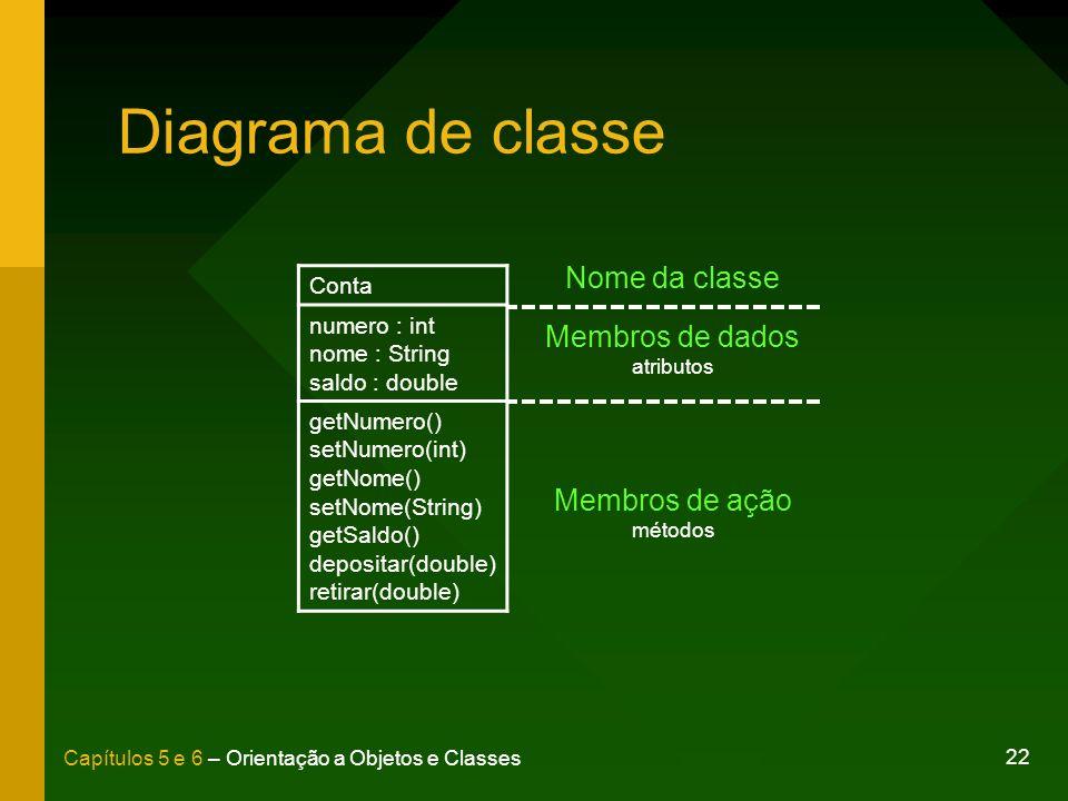 22 Capítulos 5 e 6 – Orientação a Objetos e Classes Diagrama de classe Conta numero : int nome : String saldo : double getNumero() setNumero(int) getN