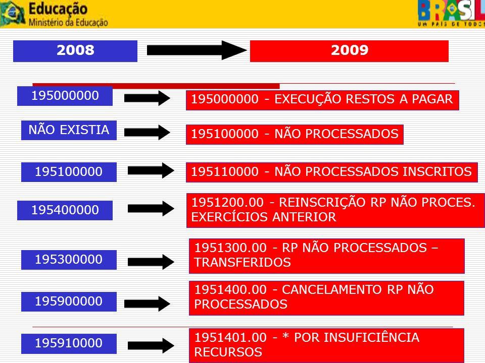 20082009 195000000 195000000 - EXECUÇÃO RESTOS A PAGAR NÃO EXISTIA 195100000 - NÃO PROCESSADOS 195100000 195110000 - NÃO PROCESSADOS INSCRITOS 1954000