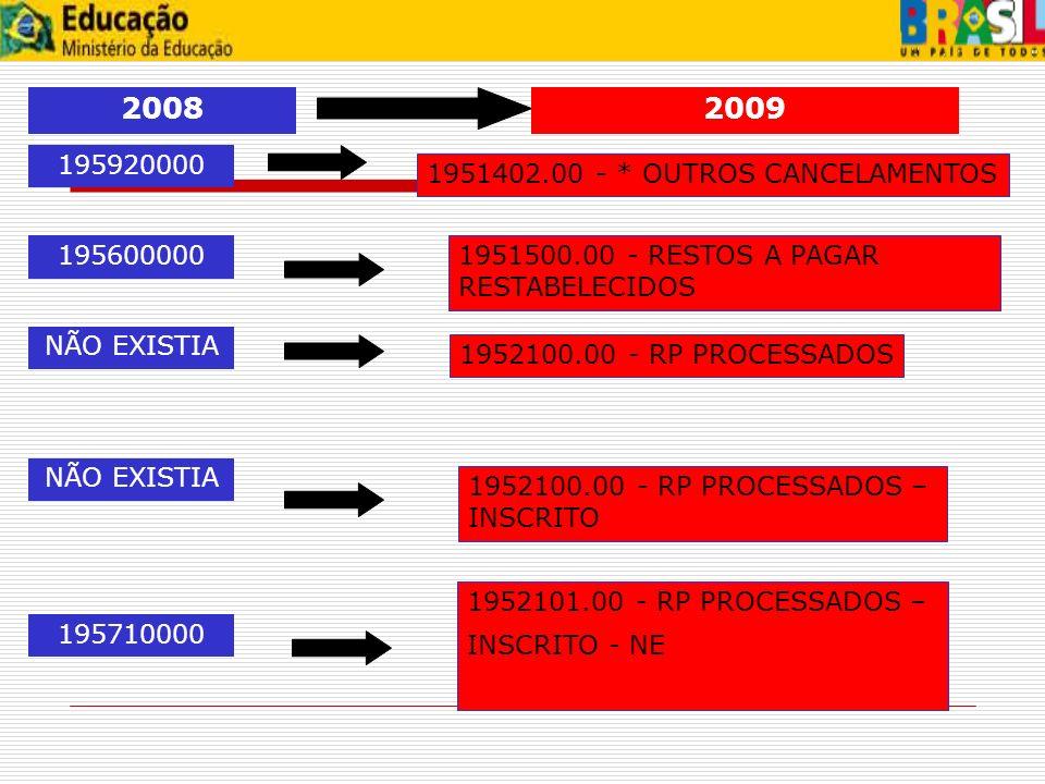 195920000 1951402.00 - * OUTROS CANCELAMENTOS 1951500.00 - RESTOS A PAGAR RESTABELECIDOS 1952100.00 - RP PROCESSADOS 1952100.00 - RP PROCESSADOS – INS