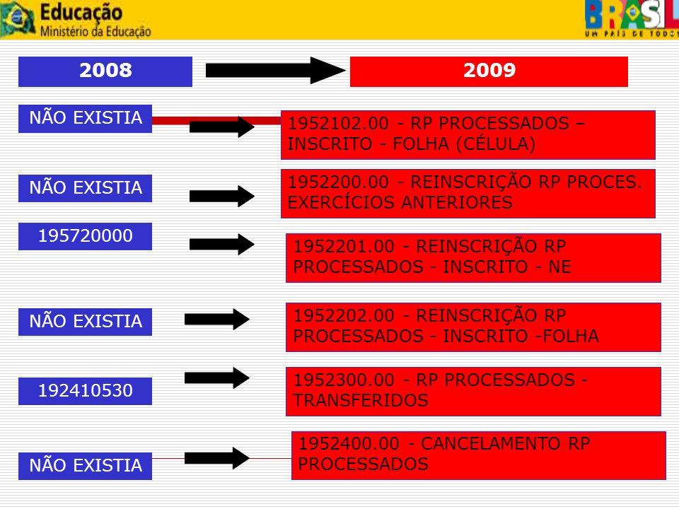 20082009 NÃO EXISTIA 1952102.00 - RP PROCESSADOS – INSCRITO - FOLHA (CÉLULA) NÃO EXISTIA 1952200.00 - REINSCRIÇÃO RP PROCES. EXERCÍCIOS ANTERIORES 195