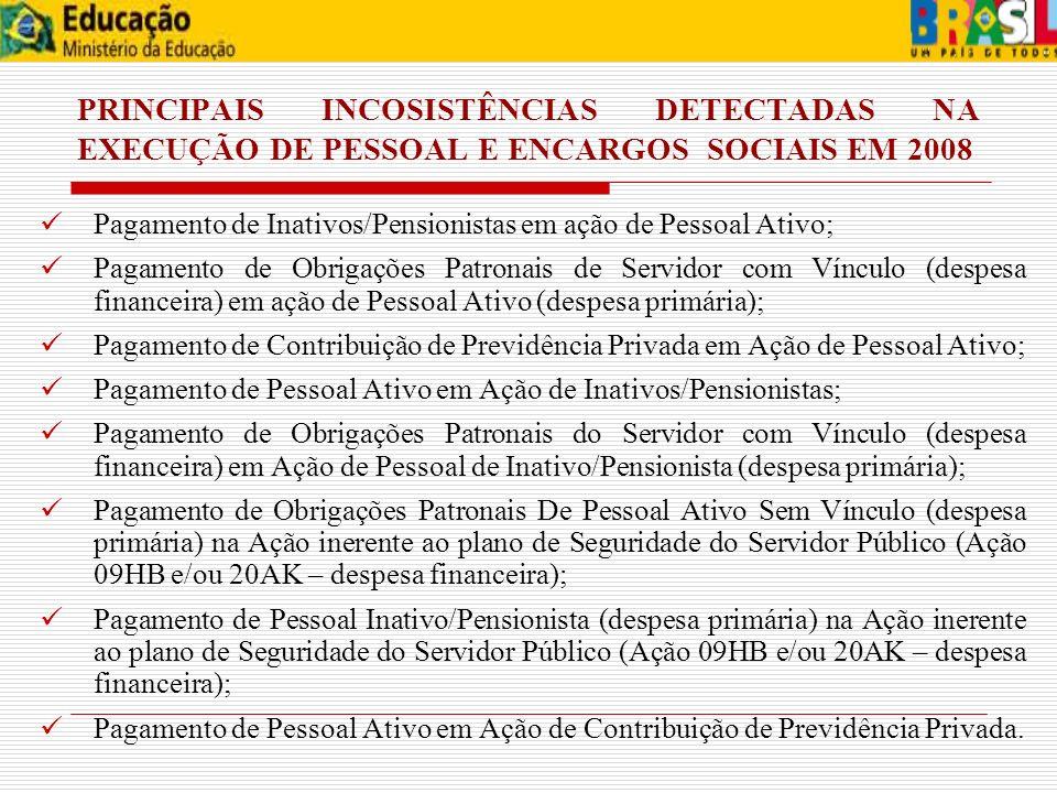 PRINCIPAIS INCOSISTÊNCIAS DETECTADAS NA EXECUÇÃO DE PESSOAL E ENCARGOS SOCIAIS EM 2008 Pagamento de Inativos/Pensionistas em ação de Pessoal Ativo; Pa