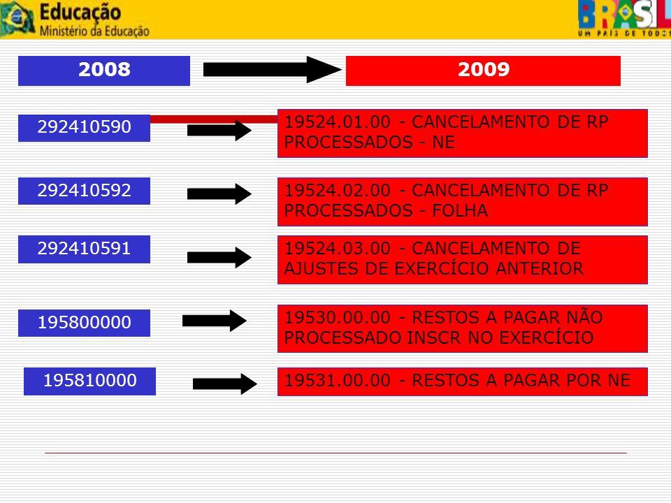 FORAM ALTERADAS OS C/C DAS CONTAS 292410101, 292410102, 292410402, 292410403: DE NOTA DE EMPENHO: PARA NOTA DE EMPENHO + SUBITEM, O QUE POSSIBILITARÁ O CONTROLE POR EMPENHO + SUBITEM EM TODAS AS FASES DA DESPESA (EMPENHO, LIQUIDAÇÃO E PAGAMENTO).