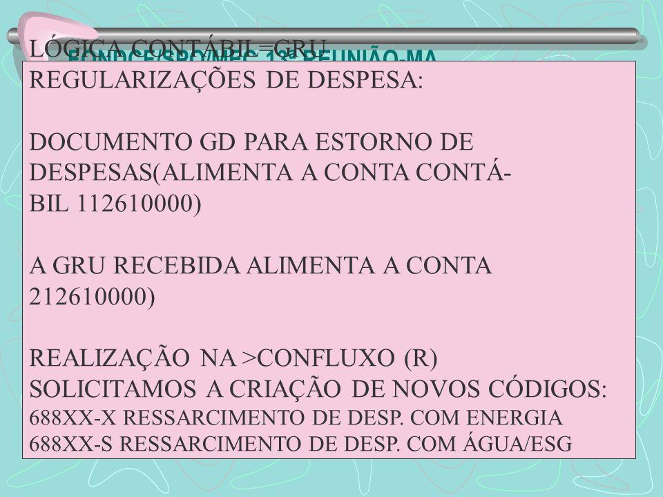 FONDCF/SPO/MEC 13ª REUNIÃO-MA LÓGICA CONTÁBIL=GRU REGULARIZAÇÕES DE DESPESA: DOCUMENTO GD PARA ESTORNO DE DESPESAS(ALIMENTA A CONTA CONTÁ- BIL 1126100