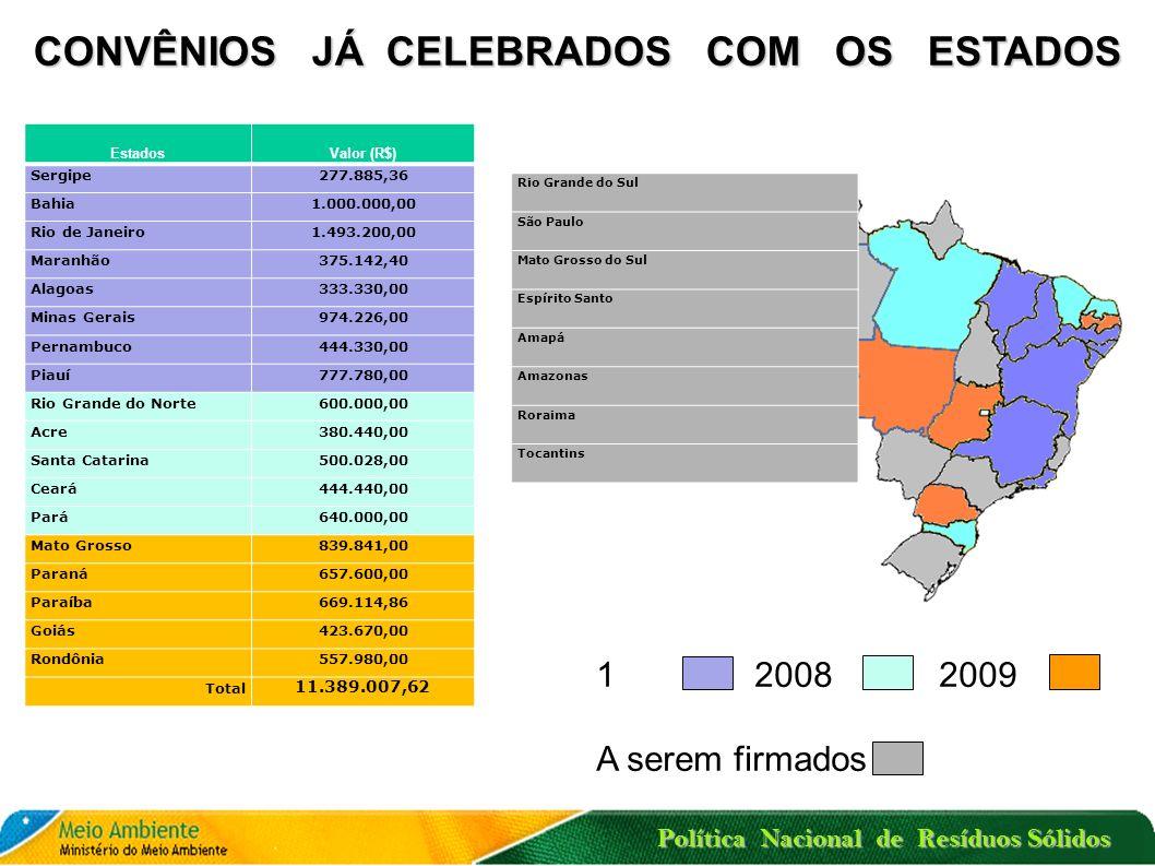Política Nacional de Resíduos Sólidos DESDE 2007 O MMA APOIA OS ESTADOS EM AÇÕES DE CAPACITAÇÃO, PLANOS E CONSÓRCIOS Plano de Gestão Integrada de RS I