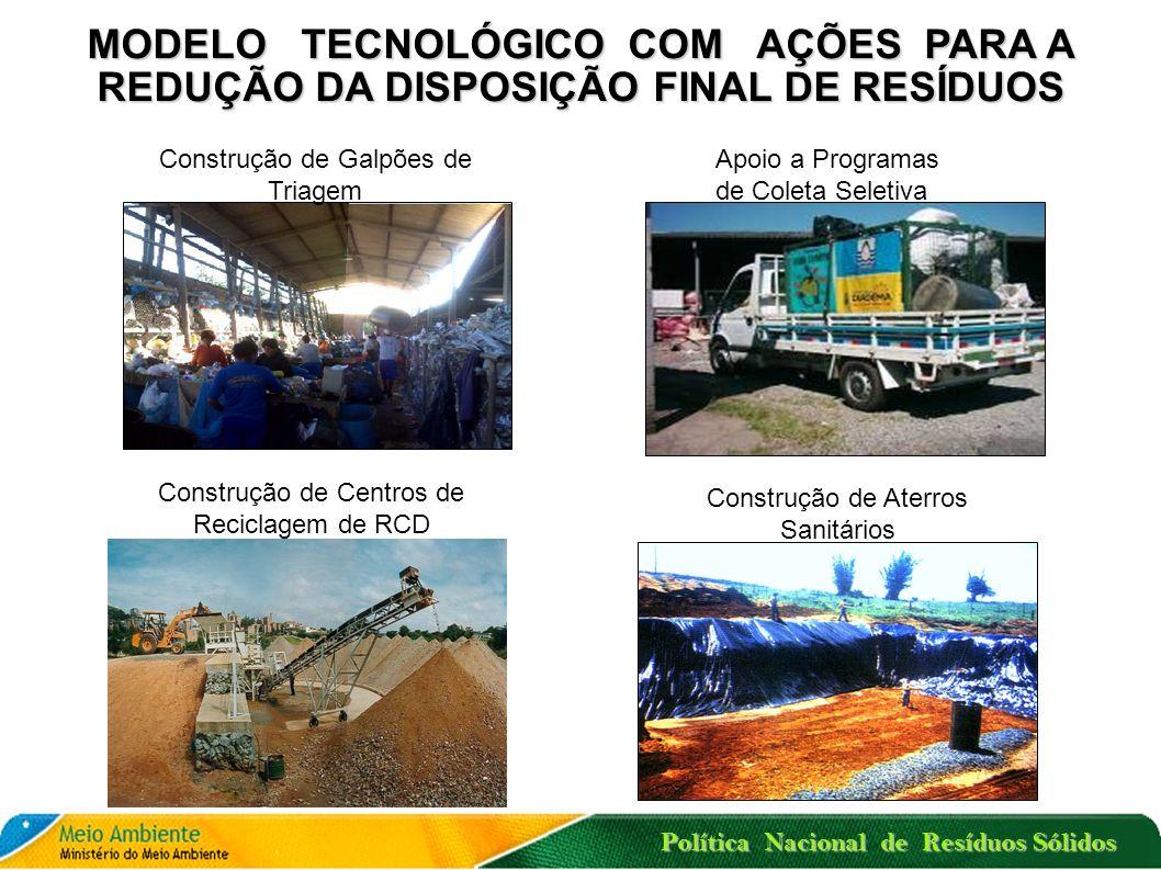 Política Nacional de Resíduos Sólidos EstadosValor (R$) Sergipe277.885,36 Bahia1.000.000,00 Rio de Janeiro1.493.200,00 Maranhão375.142,40 Alagoas333.3