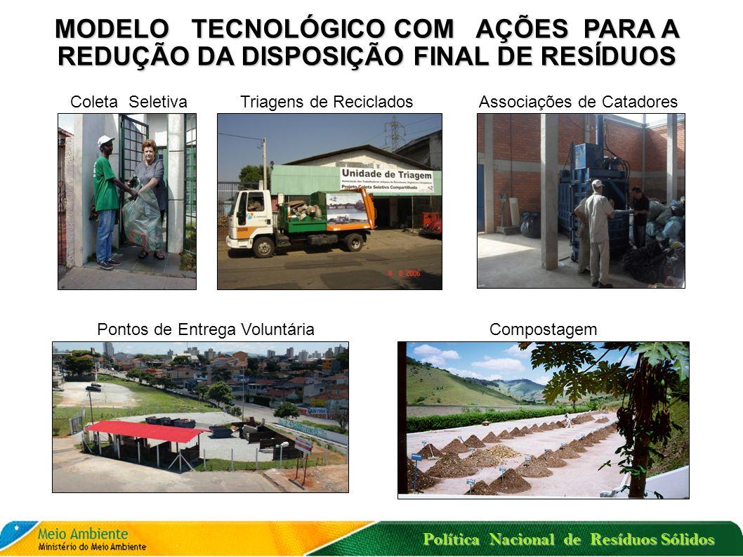 Política Nacional de Resíduos Sólidos MODELO TECNOLÓGICO COM AÇÕES PARA A REDUÇÃO DA DISPOSIÇÃO FINAL DE RESÍDUOS Construção de Galpões de Triagem Apoio a Programas de Coleta Seletiva Construção de Centros de Reciclagem de RCD Construção de Aterros Sanitários