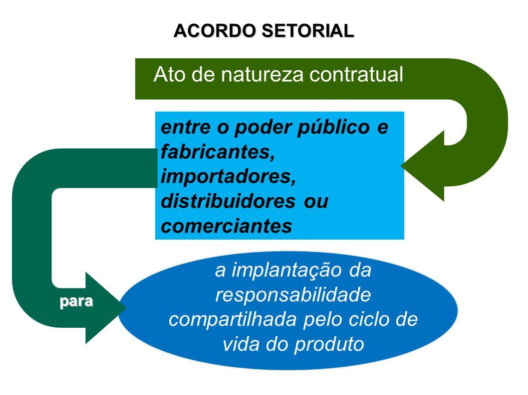 Política Nacional de Resíduos Sólidos Minimização da geração de resíduos sólidos e rejeitos; e Minimização da geração de resíduos sólidos e rejeitos;
