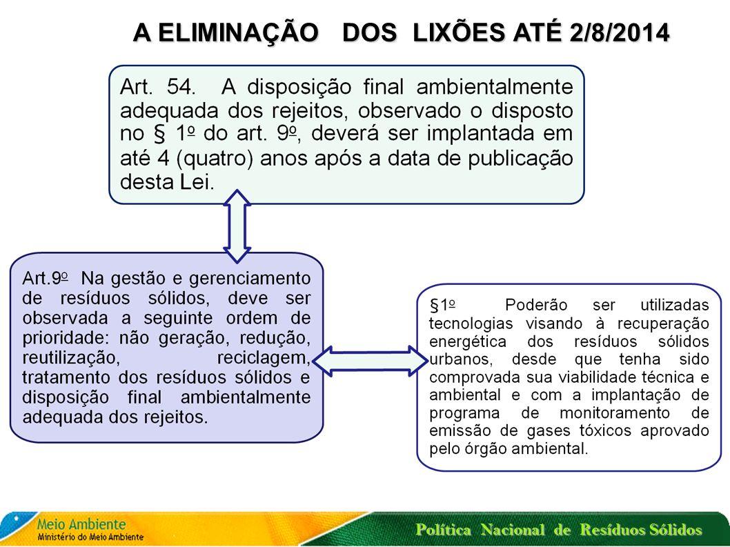 Política Nacional de Resíduos Sólidos OS PLANOS DE RESÍDUOS SÓLIDOS Planos Microrregionais e de Regiões Metropolitanas Planos Intermunicipais Planos M