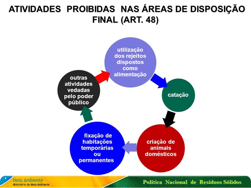 Política Nacional de Resíduos Sólidos Art. 12.