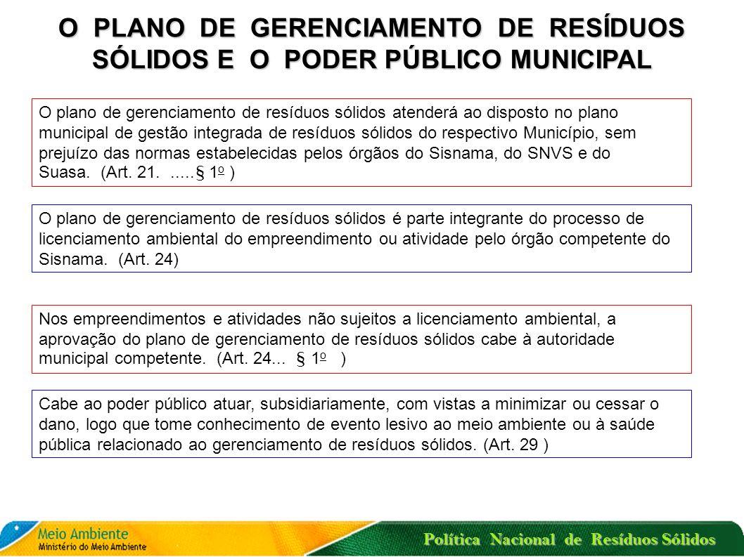 Política Nacional de Resíduos Sólidos Seu conte ú do m í nimo está descrito nos 19 incisos do Art. 19 O PLANO MUNICIPAL DE GESTÃO INTEGRADA DE RESÍDUO