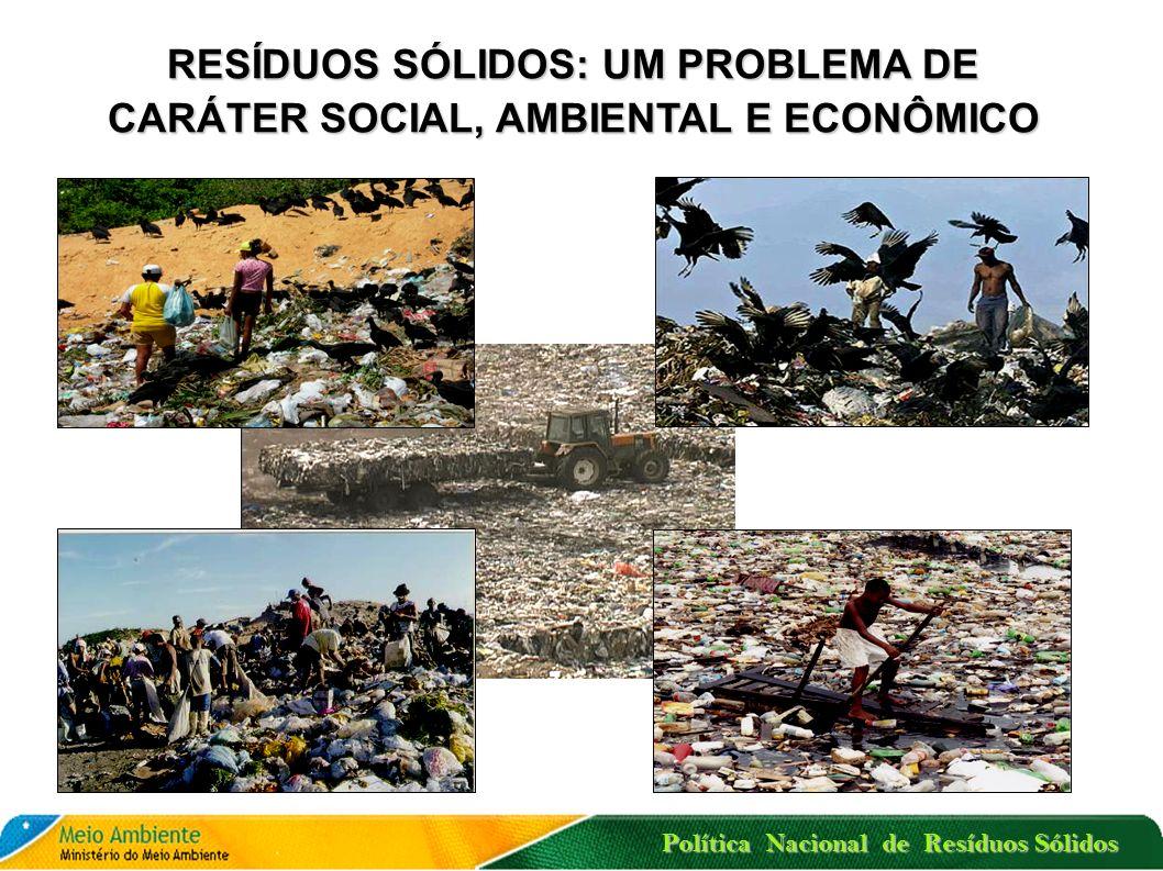 RESÍDUOS SÓLIDOS POLÍTICA NACIONAL DE RESÍDUOS SÓLIDOS PNRS Política Nacional de Resíduos Sólidos