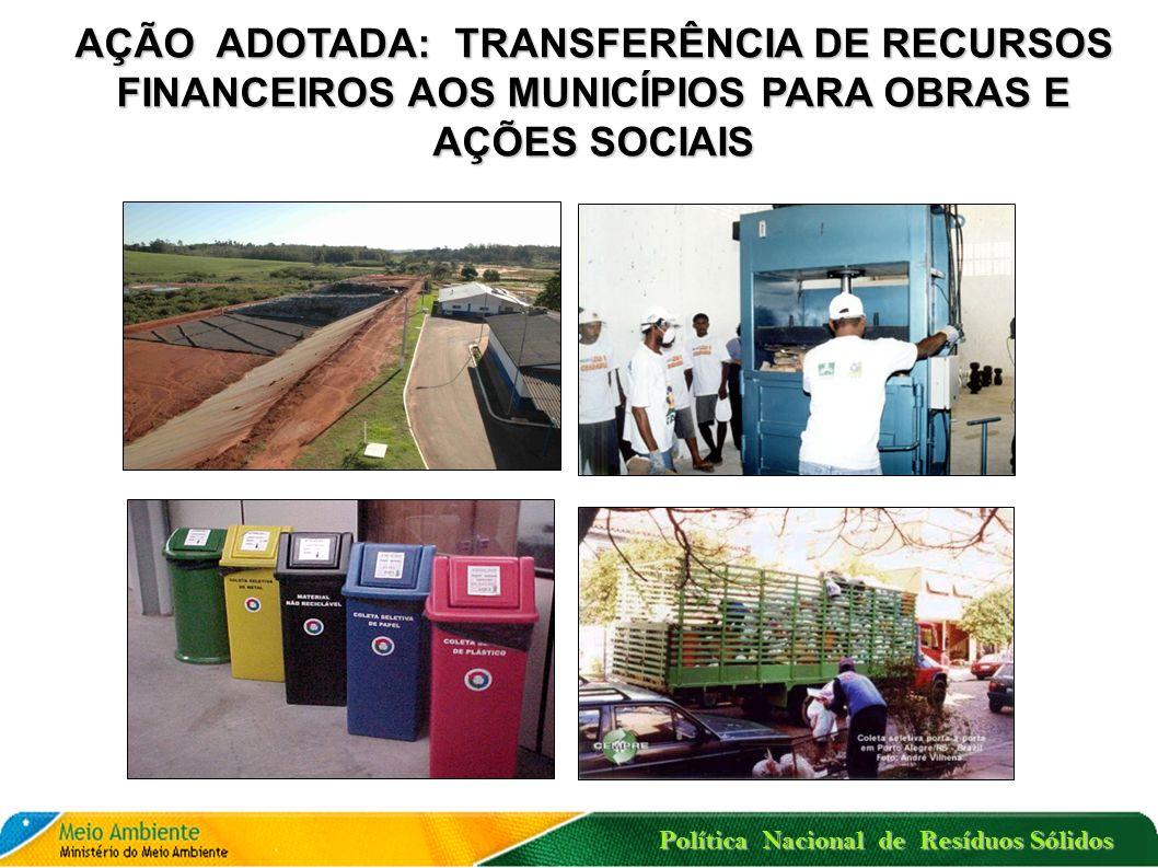 Política Nacional de Resíduos Sólidos Art.12.
