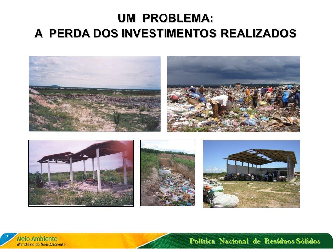 Política Nacional de Resíduos Sólidos UM PROBLEMA: A PERDA DOS INVESTIMENTOS REALIZADOS