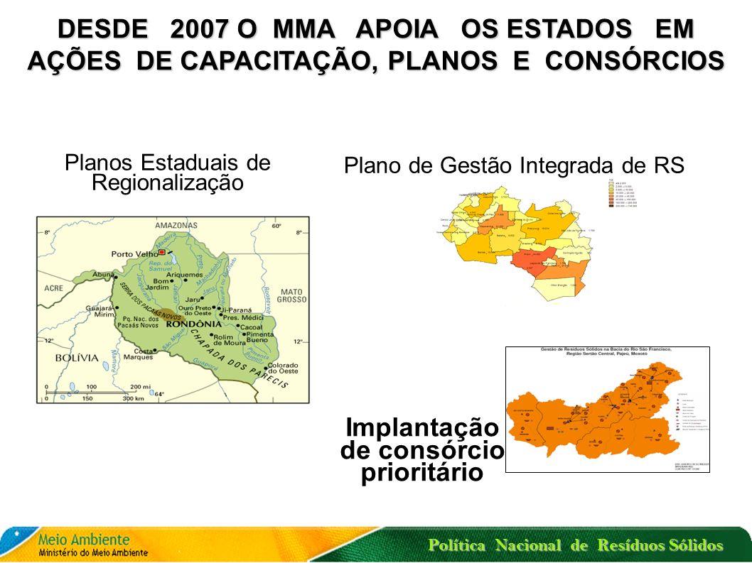 Política Nacional de Resíduos Sólidos DESDE 2007 O MMA APOIA OS ESTADOS EM AÇÕES DE CAPACITAÇÃO, PLANOS E CONSÓRCIOS Plano de Gestão Integrada de RS Implantação de consórcio prioritário Planos Estaduais de Regionalização