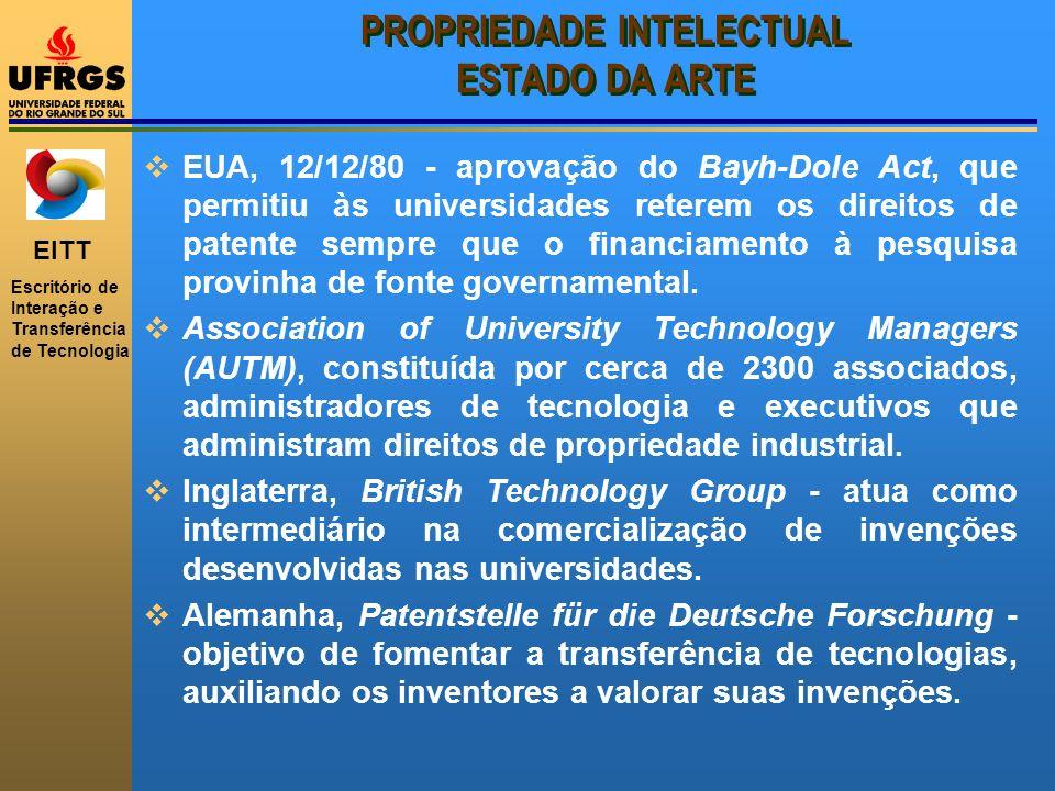 EITT Escritório de Interação e Transferência de Tecnologia PROPRIEDADE INTELECTUAL ESTADO DA ARTE EUA, 12/12/80 - aprovação do Bayh-Dole Act, que perm