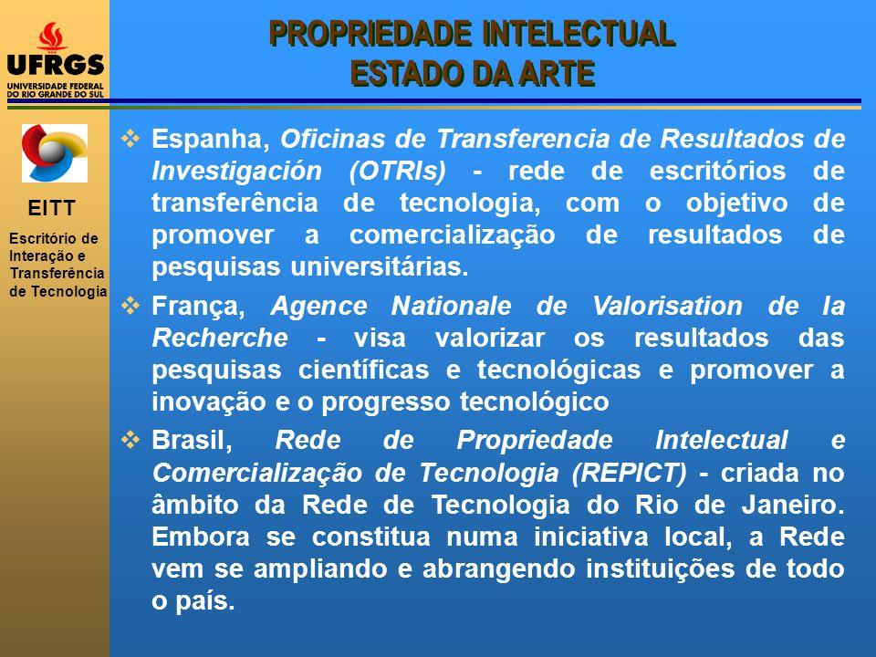 EITT Escritório de Interação e Transferência de Tecnologia PROPRIEDADE INTELECTUAL ESTADO DA ARTE Espanha, Oficinas de Transferencia de Resultados de