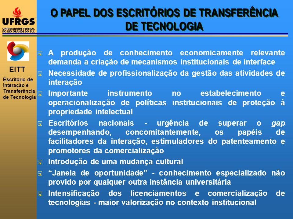EITT Escritório de Interação e Transferência de Tecnologia O PAPEL DOS ESCRITÓRIOS DE TRANSFERÊNCIA DE TECNOLOGIA < A produção de conhecimento economi