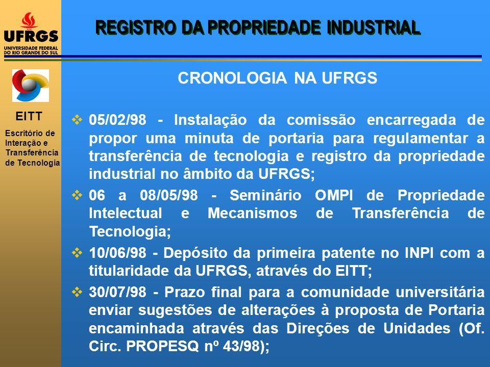 EITT Escritório de Interação e Transferência de Tecnologia REGISTRO DA PROPRIEDADE INDUSTRIAL CRONOLOGIA NA UFRGS 05/02/98 - Instalação da comissão en