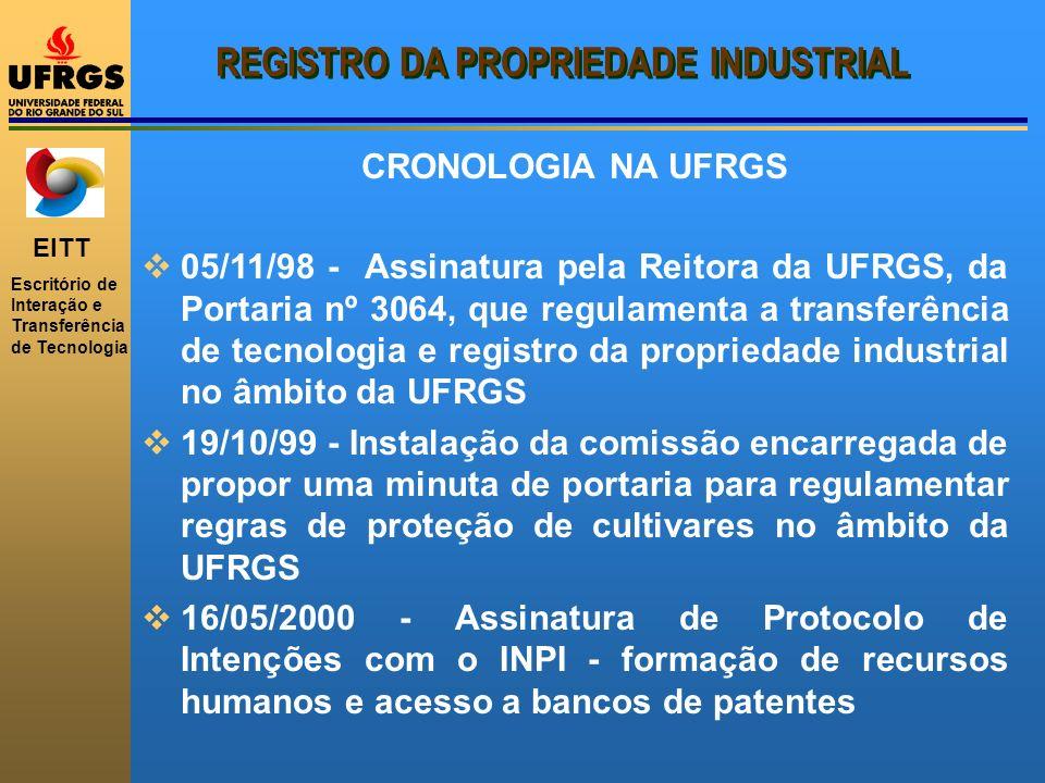 EITT Escritório de Interação e Transferência de Tecnologia REGISTRO DA PROPRIEDADE INDUSTRIAL CRONOLOGIA NA UFRGS 05/11/98 - Assinatura pela Reitora d